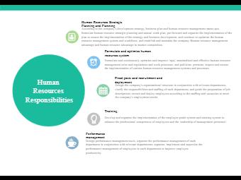 Human Resources Responsibilities