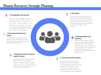 Human Resources Strategic Planning