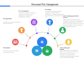 Personal File Management