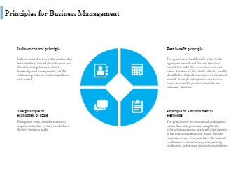 Principles for Business Management