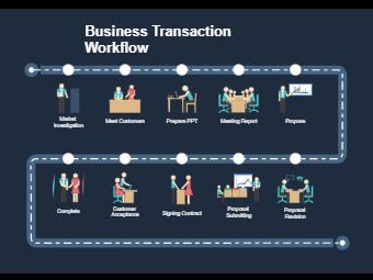 Business Transaction Workflow