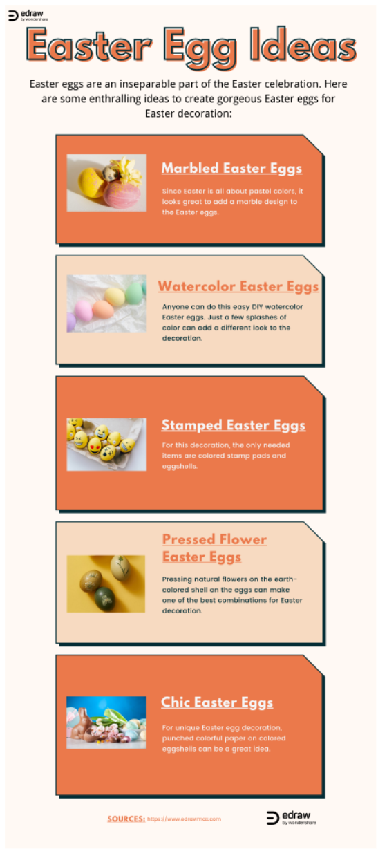 Easter Egg Infographic