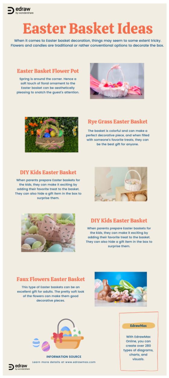 Easter Basket Infographic