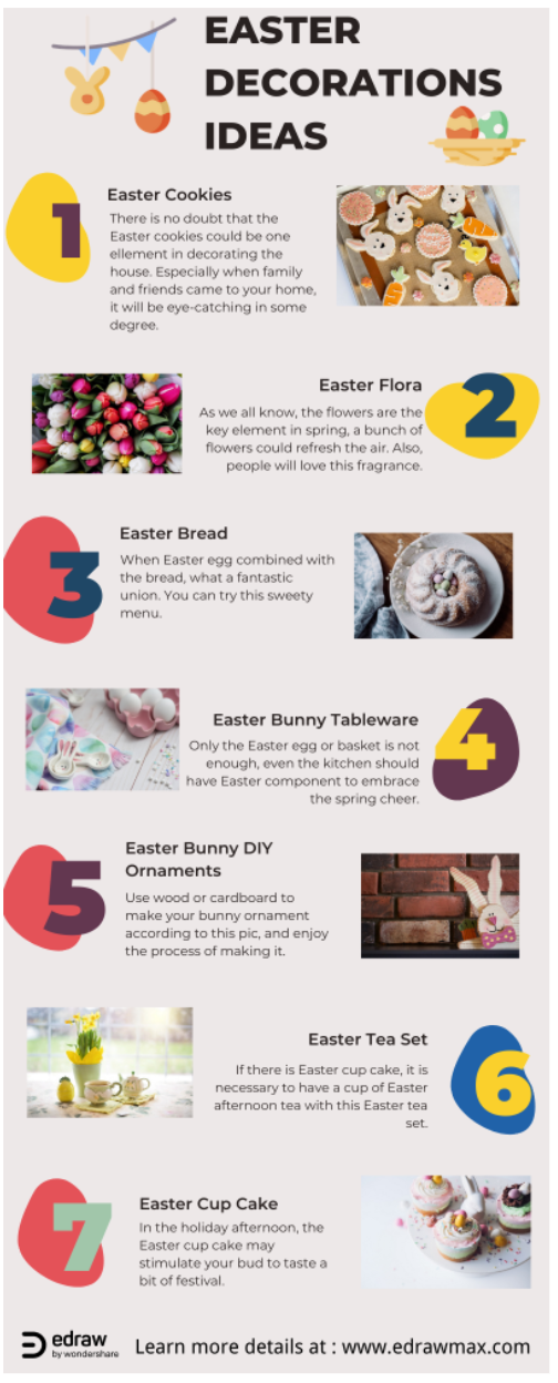 Easter Decorations Infographic