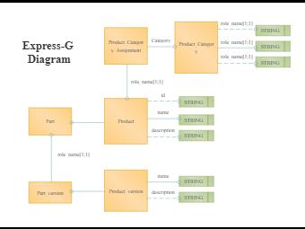 Express G Diagram