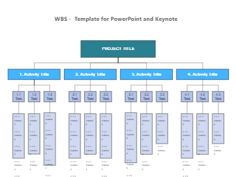 Work Breakdown Structure for PowerPoint