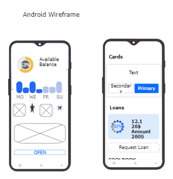 Android Wireframe