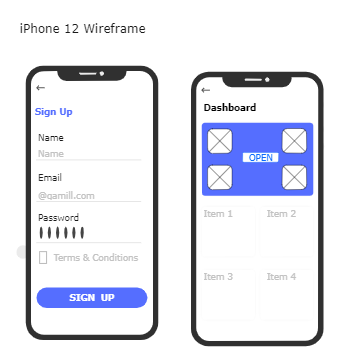 iPhone 12 Wireframe