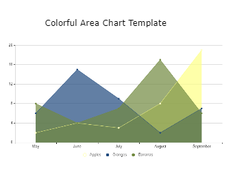 Colorful Area Chart Template