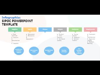 SIPOC Diagram PPT