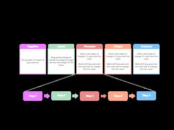 Free SIPOC Diagram Template