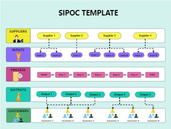 How to Use SIPOC Diagram