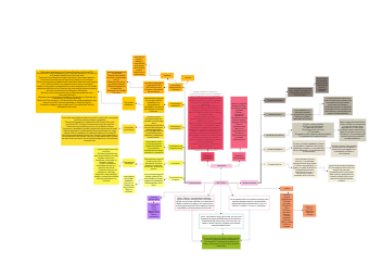 Organigrama Institución ideal-Castañeda Daniela