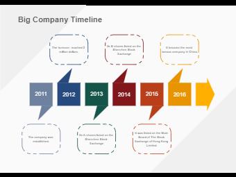 Sports Company Timeline