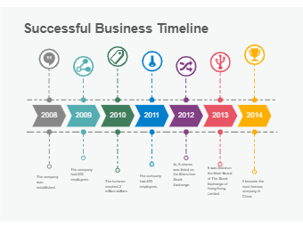Successful Business Timeline