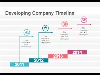 Developing Company Timeline