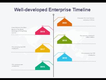 Well-developed Enterprise Timeline