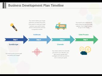 Business Development Plan Timeline