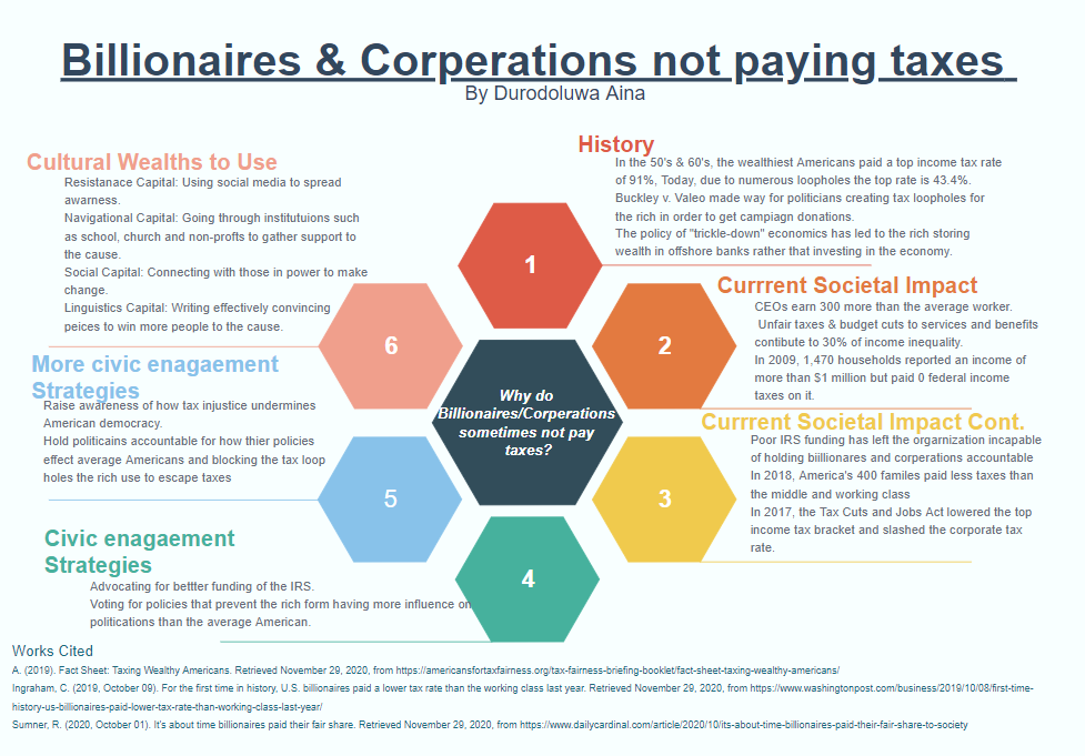Billionaires and corperations not paying taxes