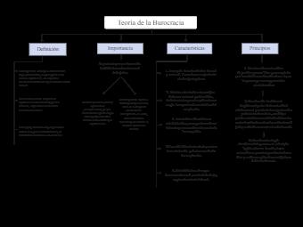 Teoria de la Burocracia Diagram