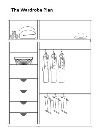 The Wardrobe Plan