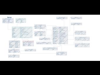 Projeto Barter Diagram