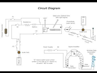 Optical Fibre Circuit Diagram