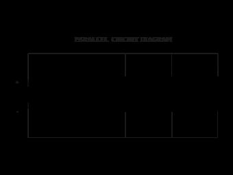 Parallel Circuit Diagram