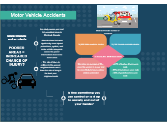 Motor Vehicle Accidents Matrix Diagram