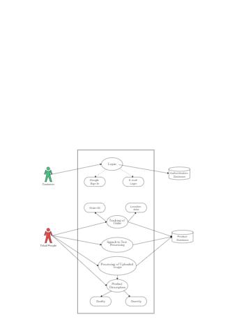 Product Database Diagram