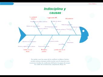 School Reality Fishbone Diagram