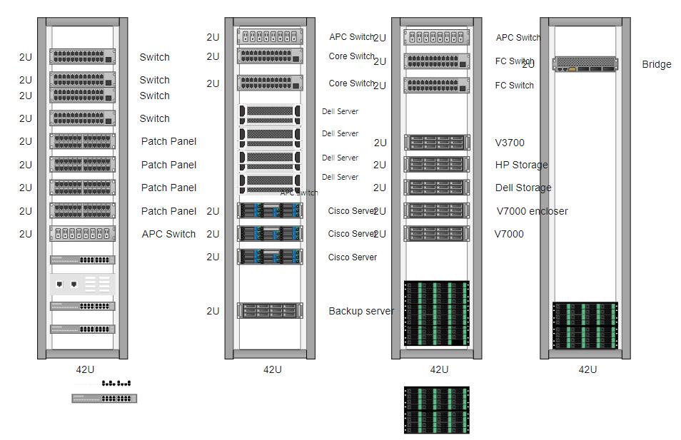 Palm Datacenter Rack Diagram