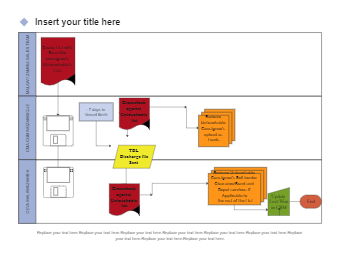 Cross Sell Proposed Process