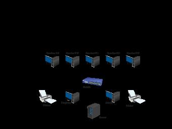 PC and Printer Network Diagram