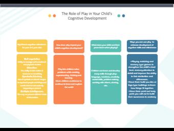 Children Cognitive Development