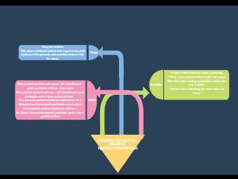 Continuity Diagram