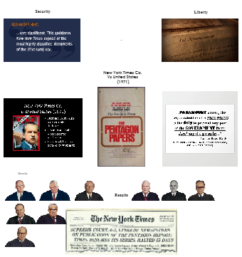 New York Times VS United States Infographic