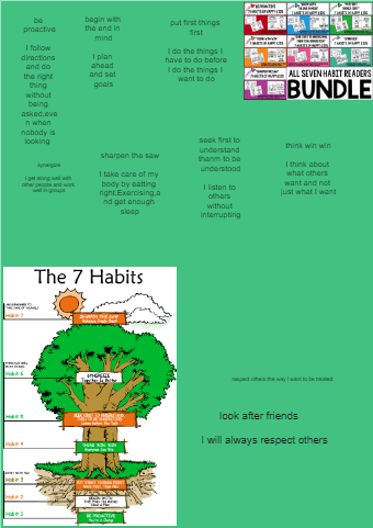 7 Habits Tree Infographic