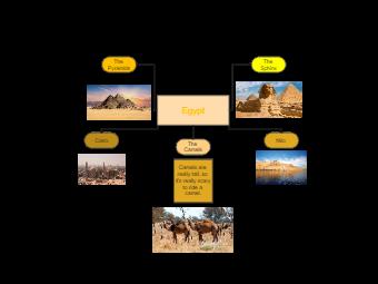 Egypt Concept Map