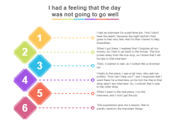 The Day Timeline