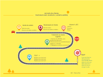 Subscriptions Customer Journey Map