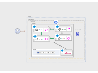 YR Network Diagram