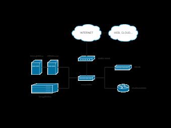 DTCons Infrastrcuture Network