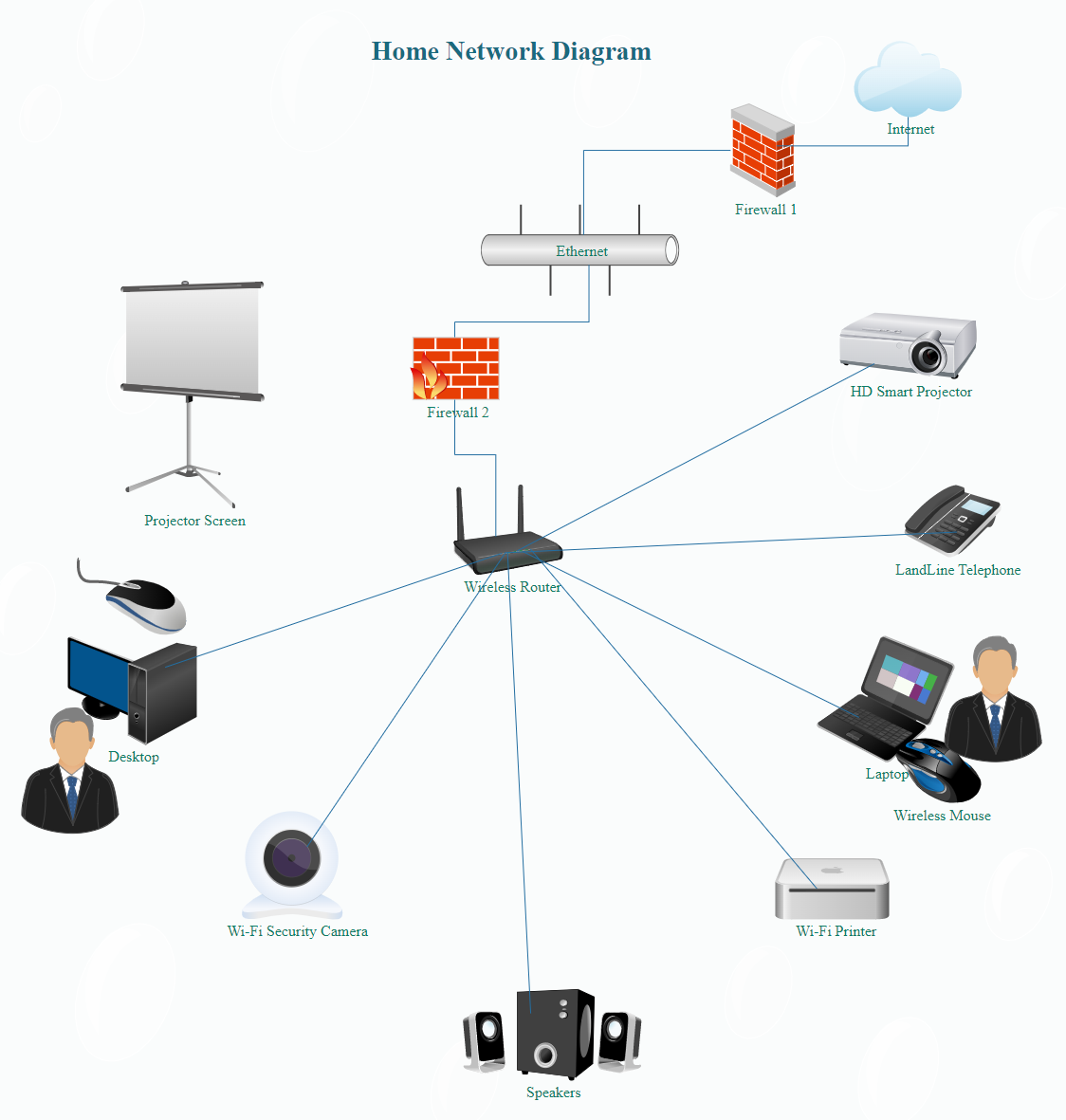 Ethernet Lan Diagram