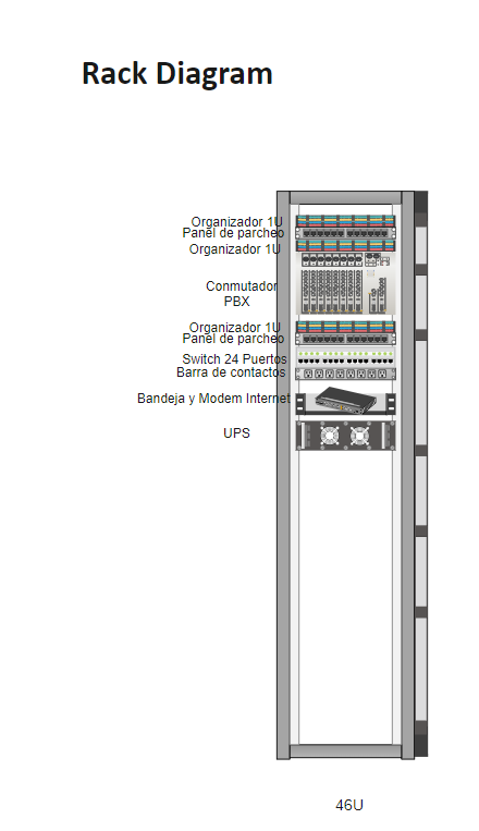 Rack Diagram Example