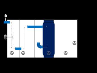 Machine Running Process
