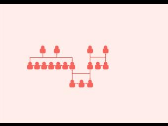 Generation Three Genogram