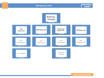 Radiology Staffing Org Chart