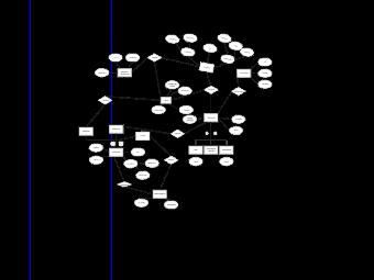 Business Relationship ER Diagram