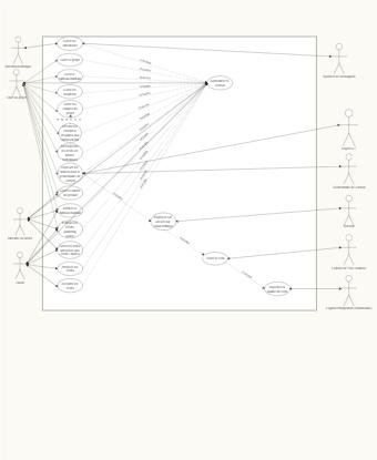Student Management Use Case Diagram